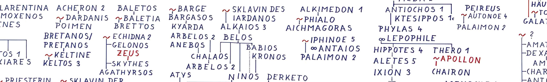 Mythologische Genealogie, Dieter Macek